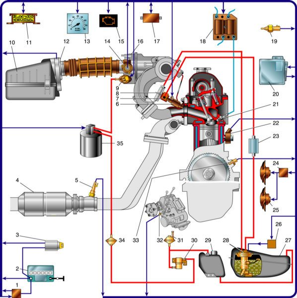нива 2121 электрическая схема - Всемирная схемотехника.